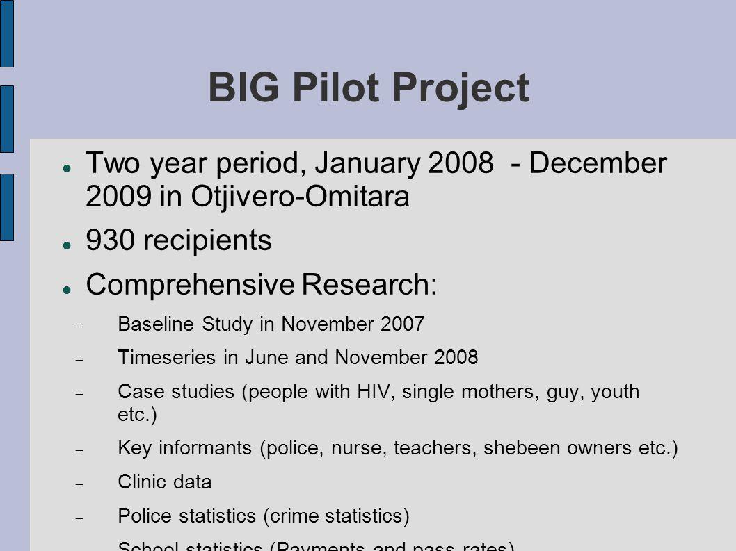 BIG Pilot Project Two year period, January 2008 - December 2009 in Otjivero-Omitara. 930 recipients.