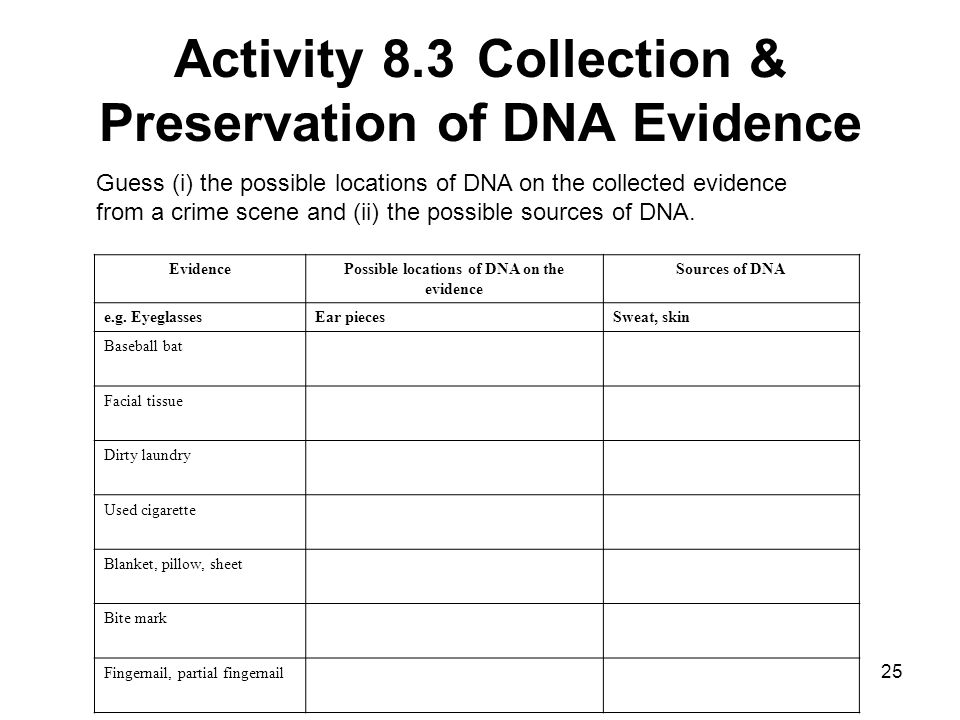 Activity 8.3 Collection & Preservation of DNA Evidence