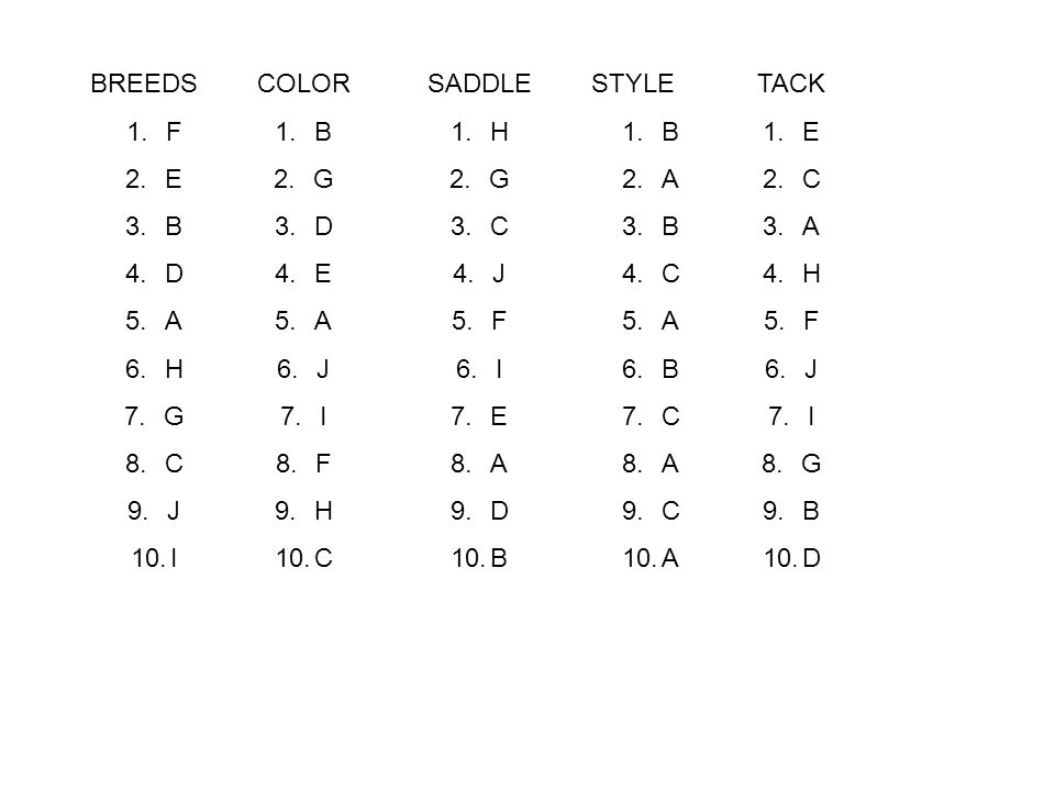 BREEDS F. E. B. D. A. H. G. C. J. I. COLOR. B. G. D. E. A. J. I. F. H. C. SADDLE.