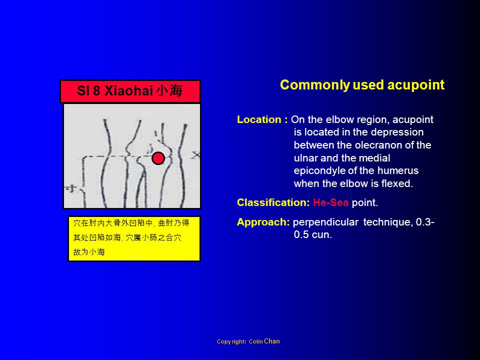 Commonly used acupoint