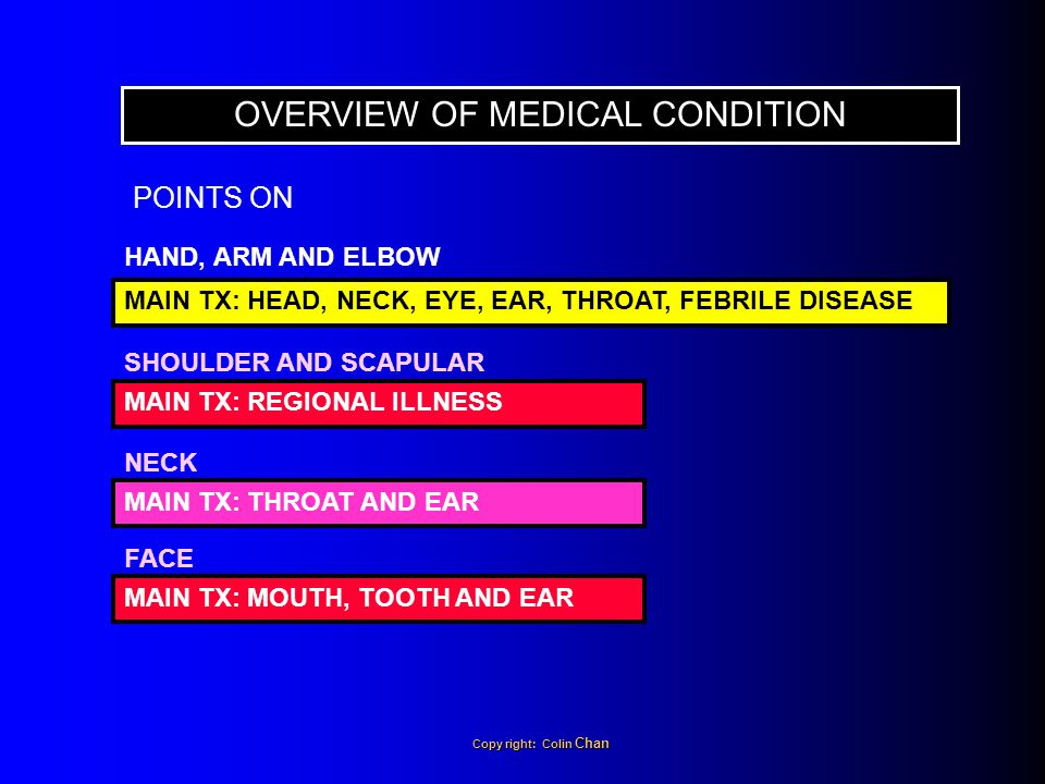 OVERVIEW OF MEDICAL CONDITION