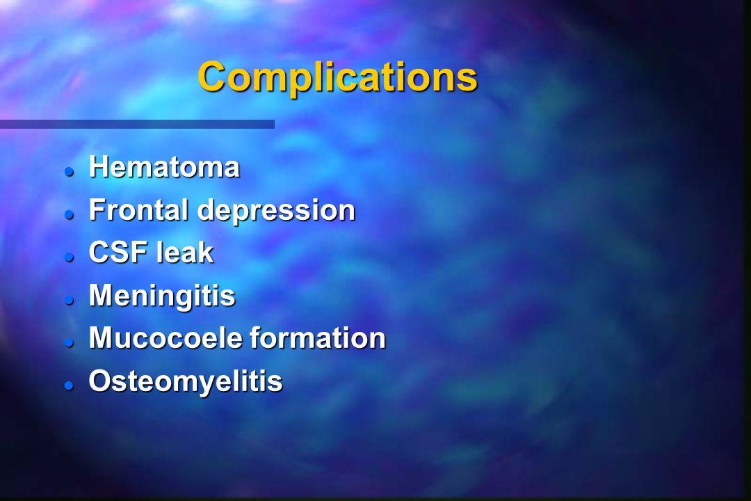 Complications Hematoma Frontal depression CSF leak Meningitis
