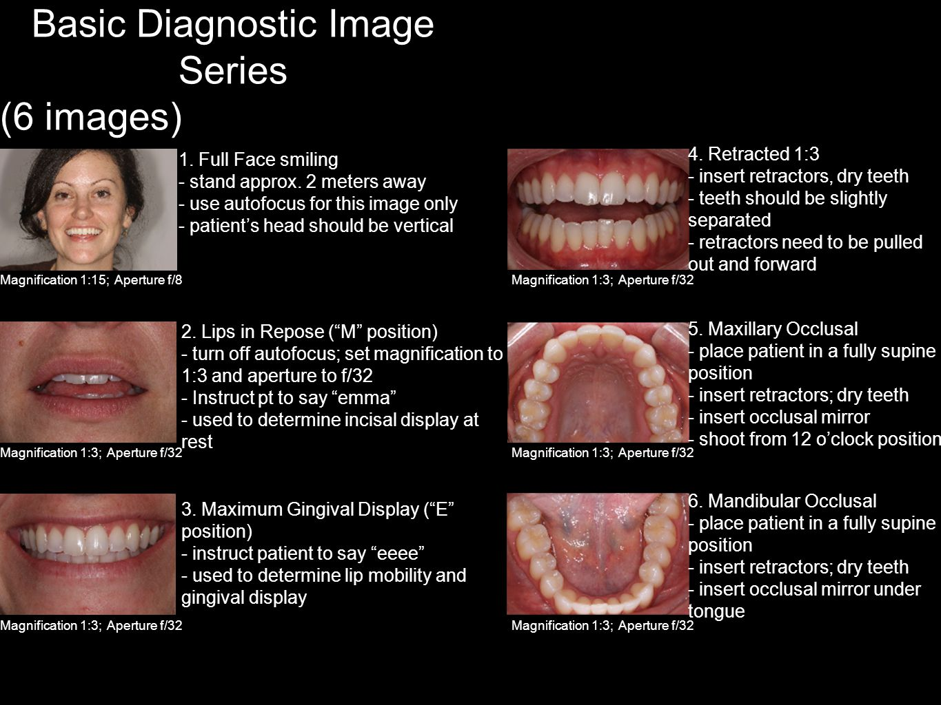 Basic Diagnostic Image Series