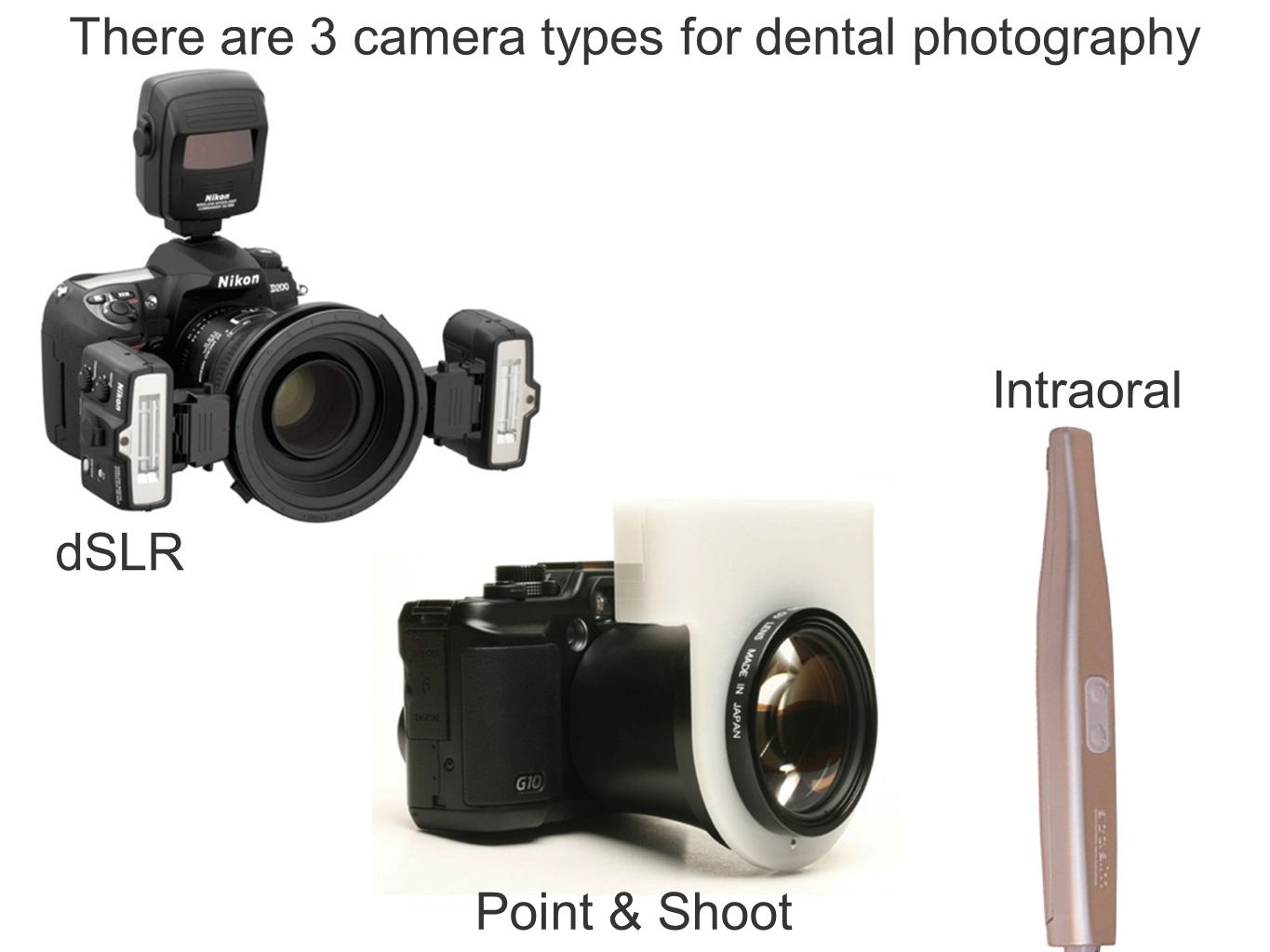 There are 3 camera types for dental photography