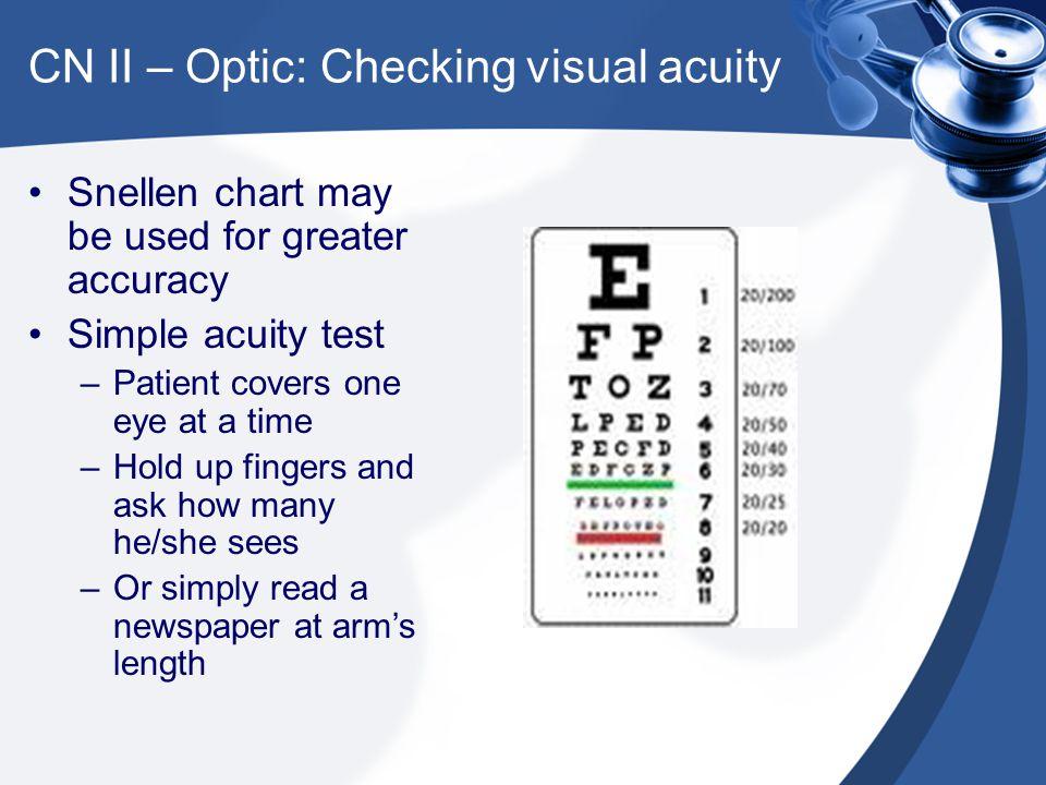 CN II – Optic: Checking visual acuity