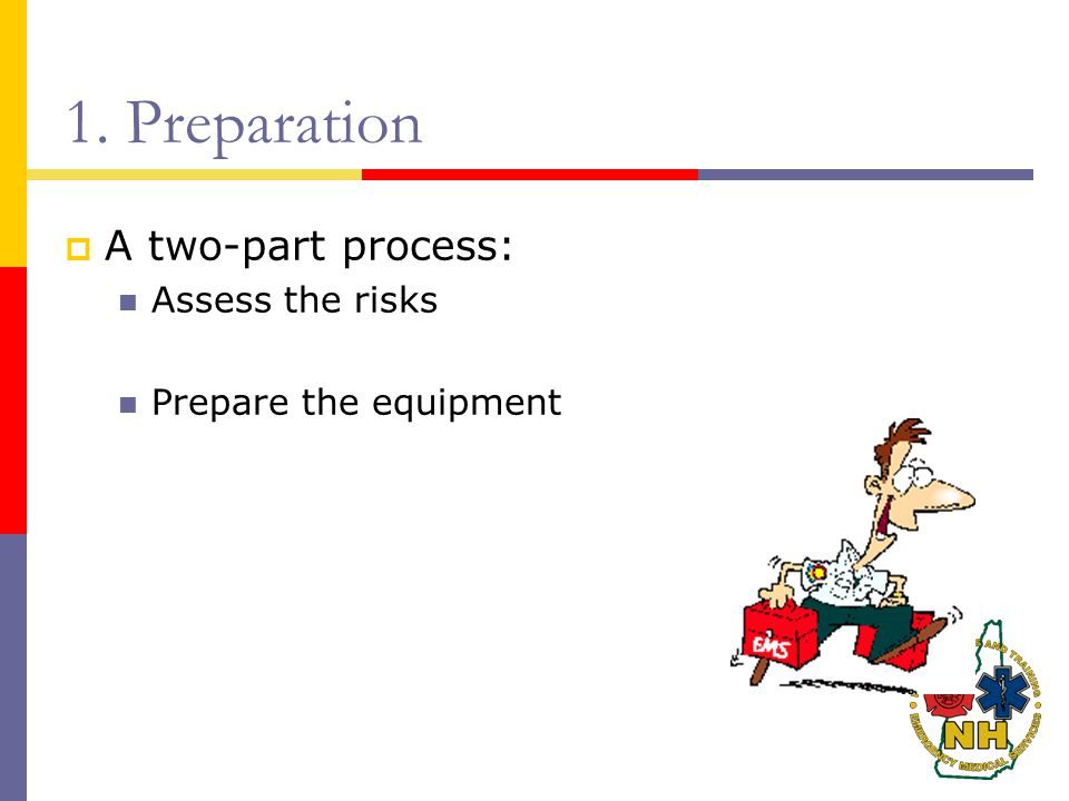 1. Preparation A two-part process: Assess the risks