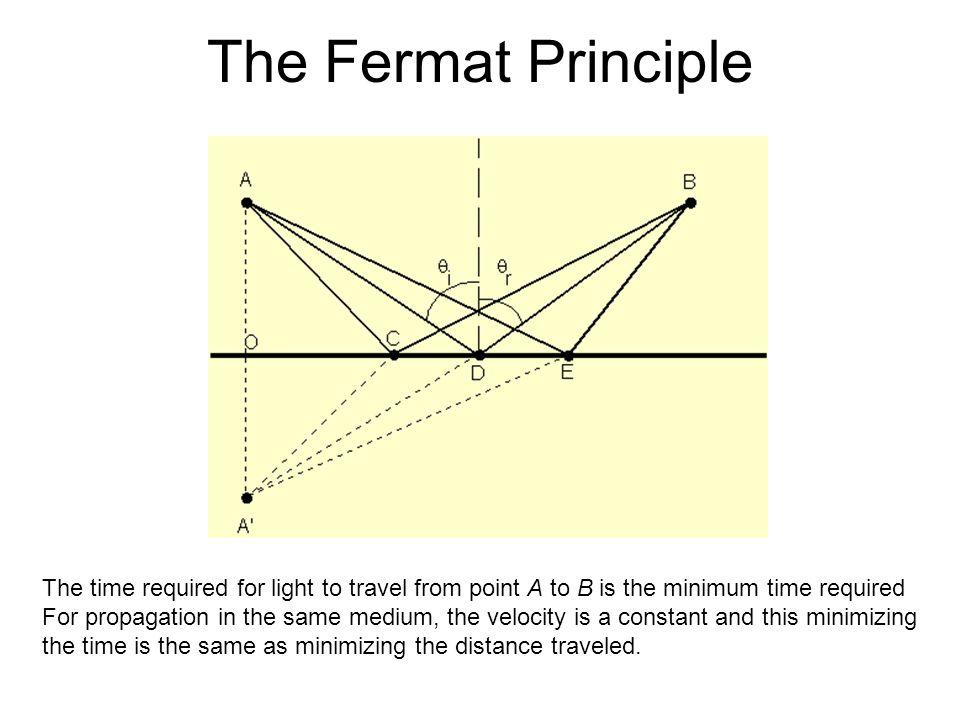 The Fermat Principle