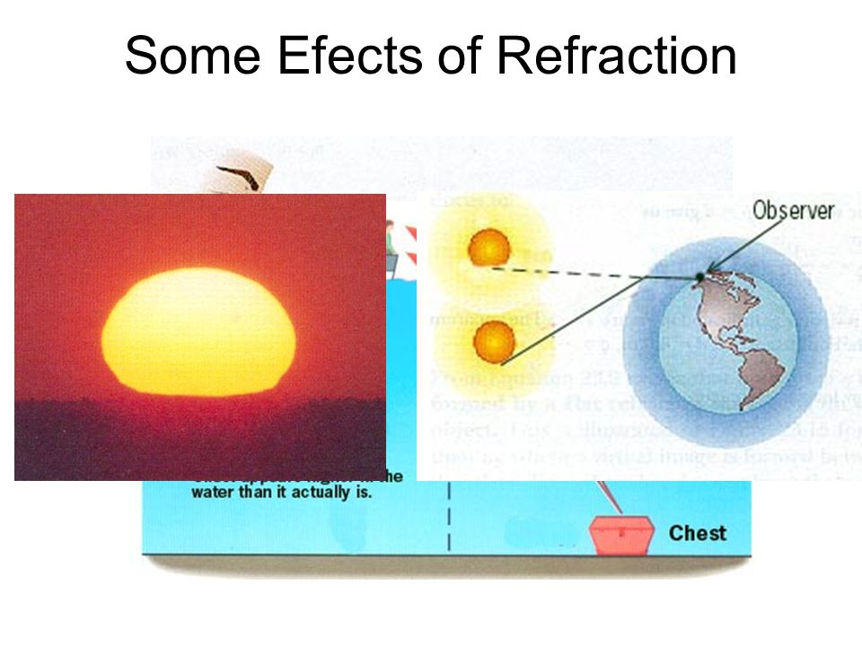 Some Efects of Refraction