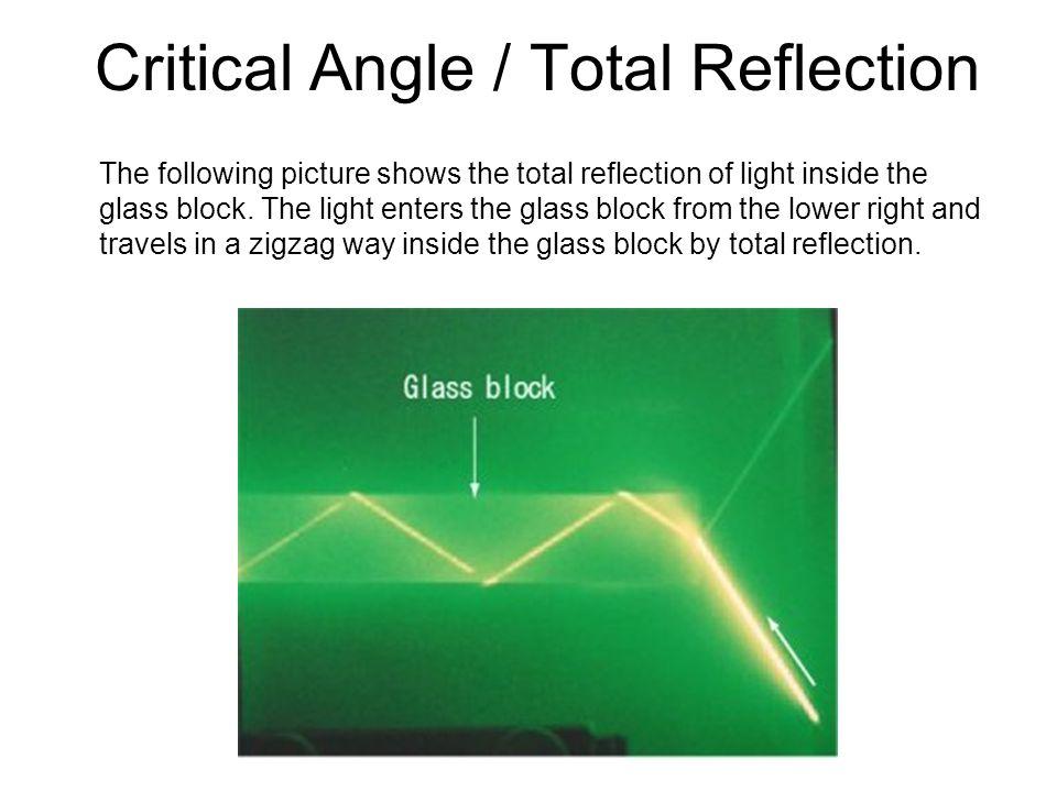 Critical Angle / Total Reflection