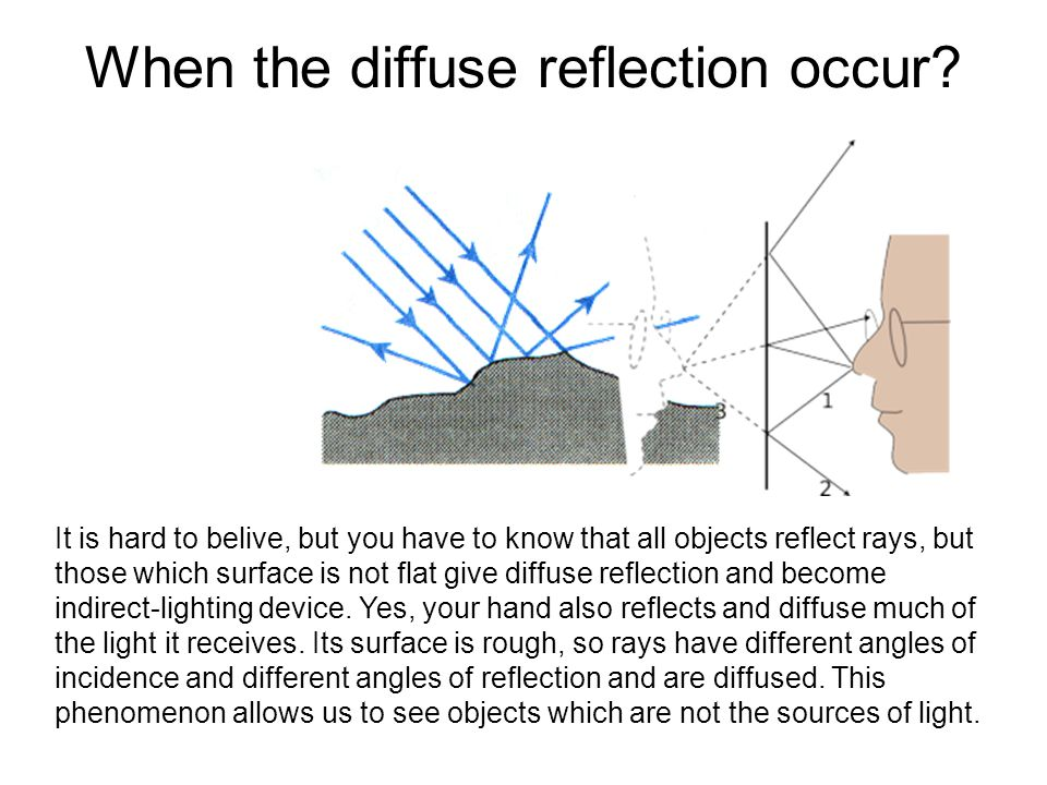 When the diffuse reflection occur