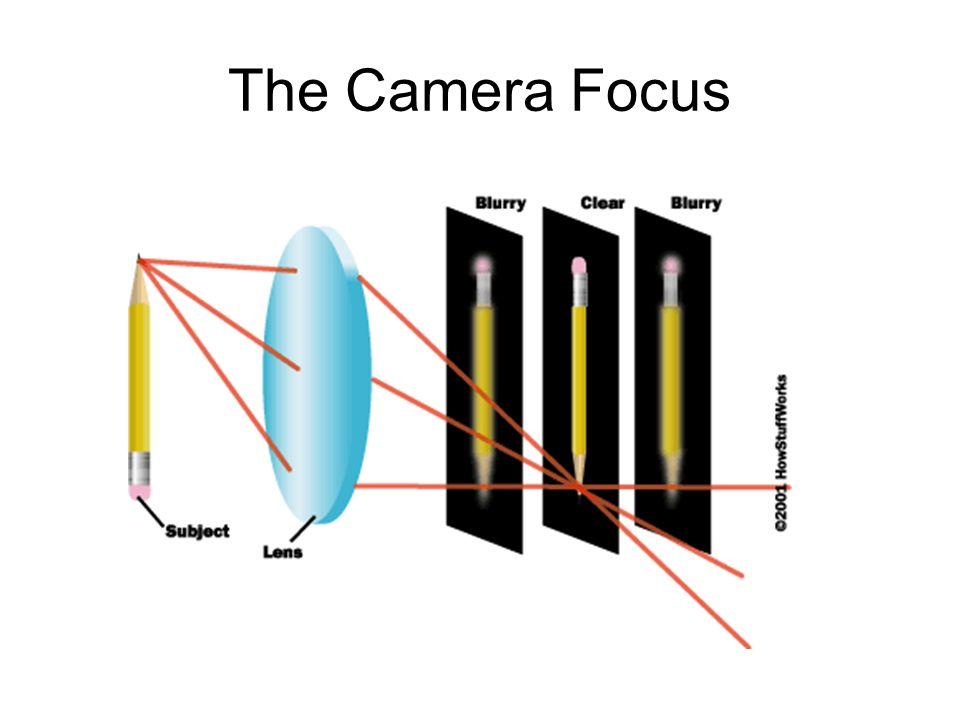 The Camera Focus