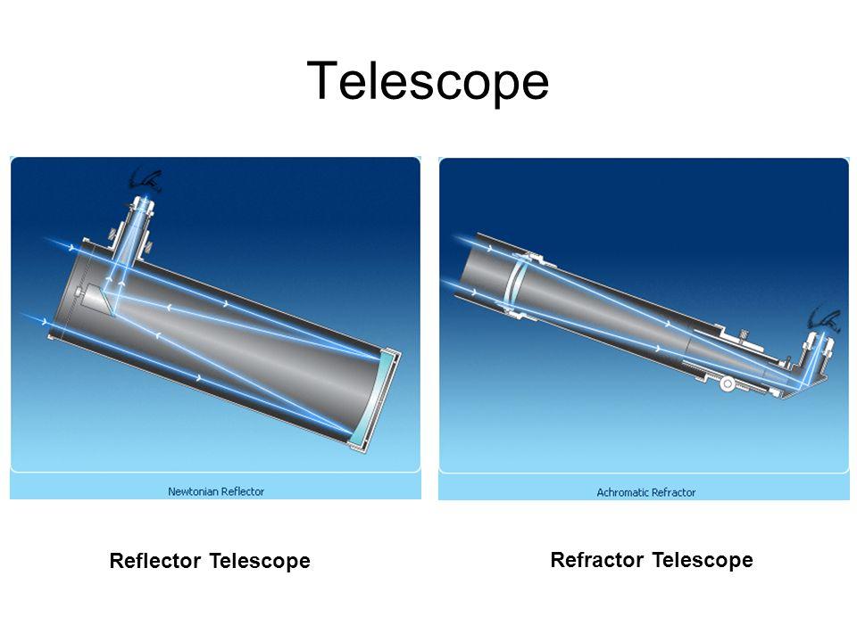 Telescope Reflector Telescope Refractor Telescope