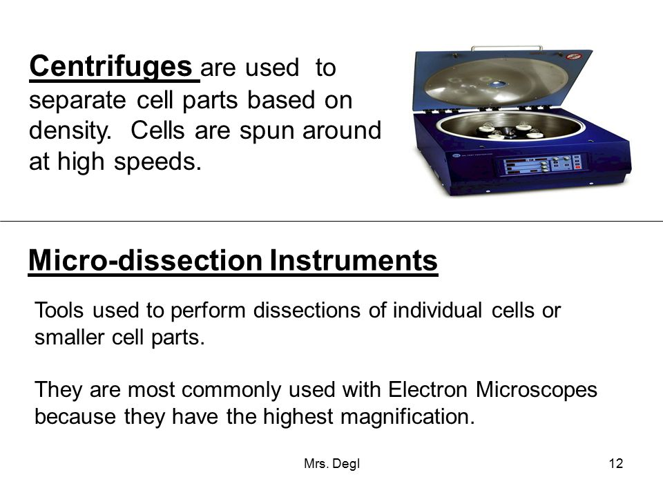 Micro-dissection Instruments