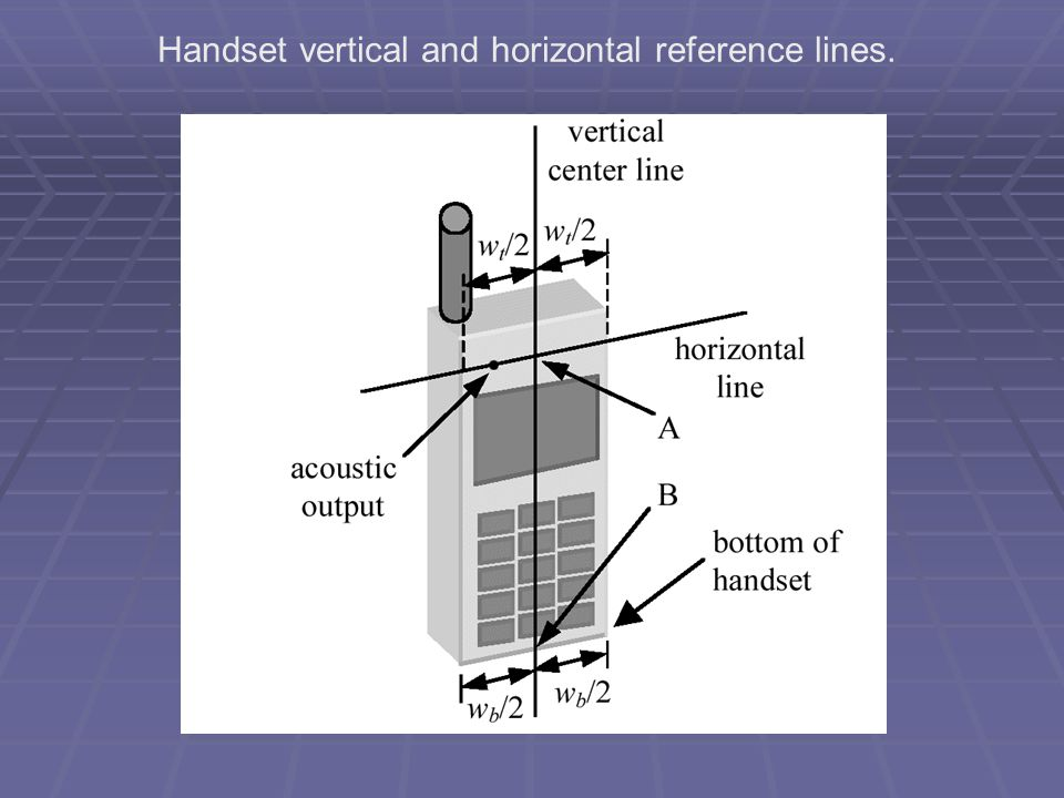 Handset vertical and horizontal reference lines.