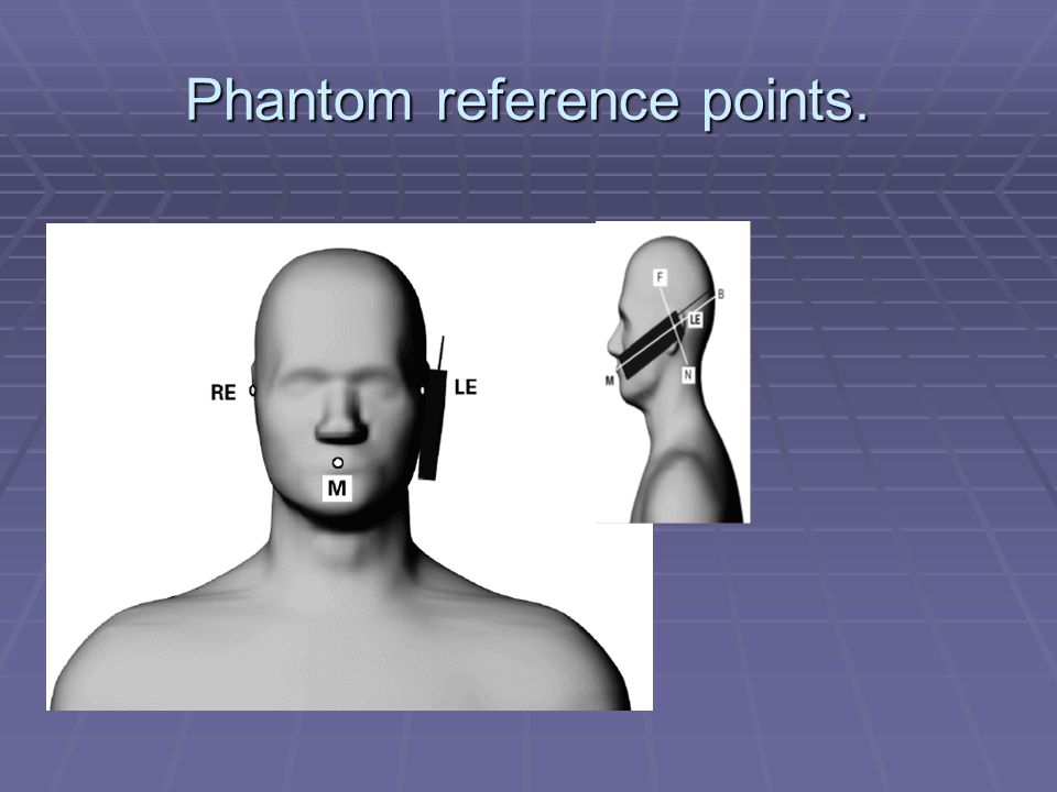 Phantom reference points.