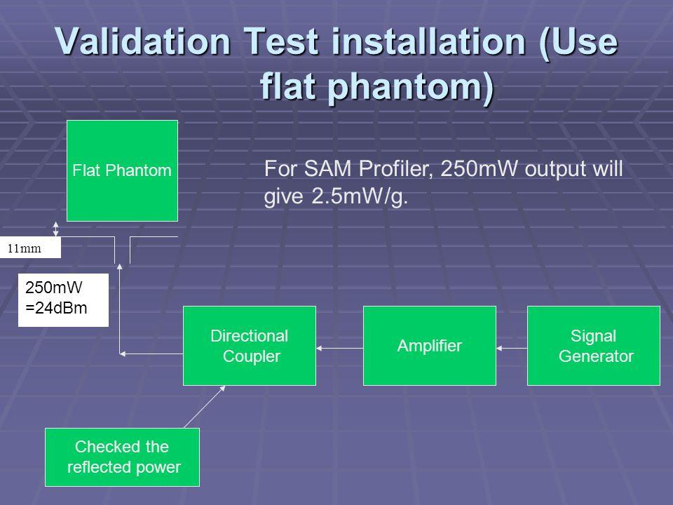 Validation Test installation (Use flat phantom)