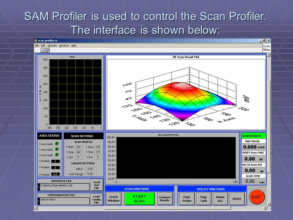 SAM Profiler is used to control the Scan Profiler