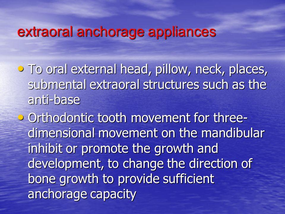 extraoral anchorage appliances