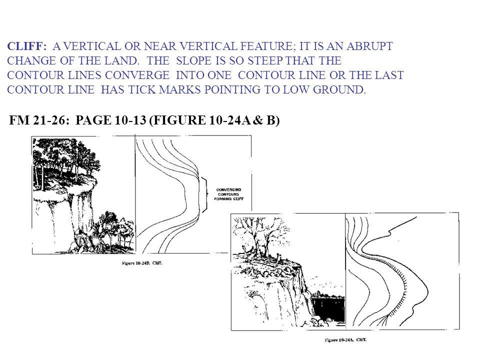 FM 21-26: PAGE 10-13 (FIGURE 10-24A & B)