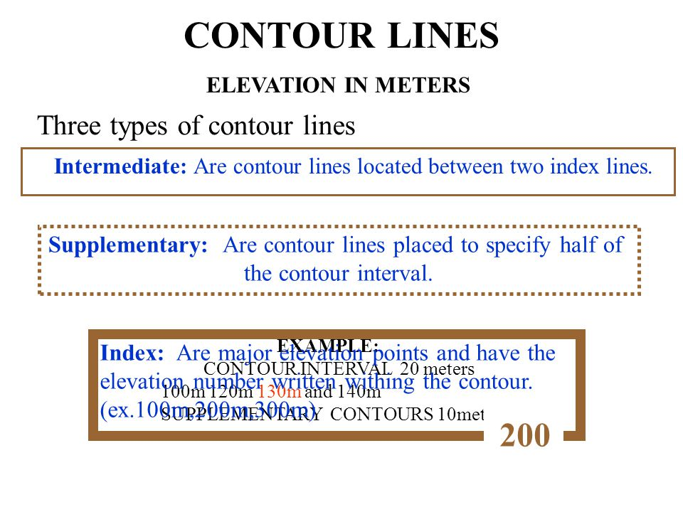 CONTOUR LINES 200 Three types of contour lines