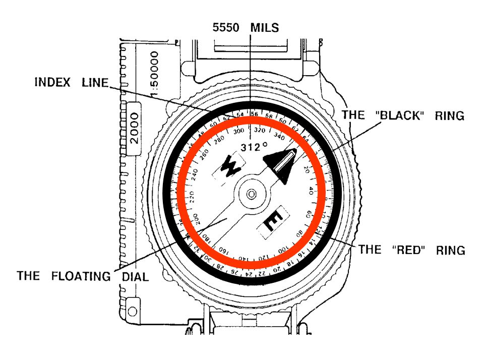 2 scales DEGREES which coorespond to the 360 deg of a compass and Mils 6400