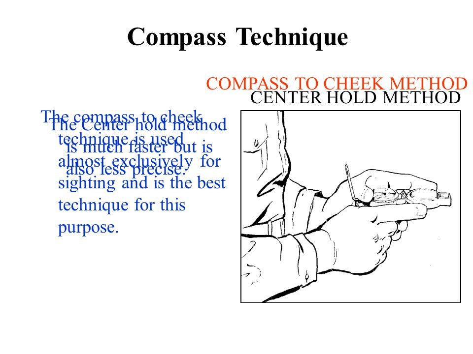 Compass Technique COMPASS TO CHEEK METHOD CENTER HOLD METHOD