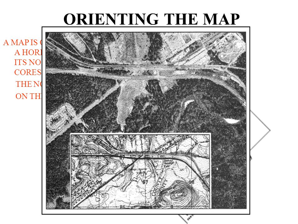 ORIENTING THE MAP A MAP IS ORIENTED WHEN IT IS IN A HORIZONTAL POSITION WITH ITS NORTH/SOUTH CORESPONDING TO.