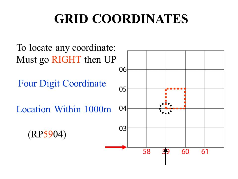 GRID COORDINATES To locate any coordinate: Must go RIGHT then UP