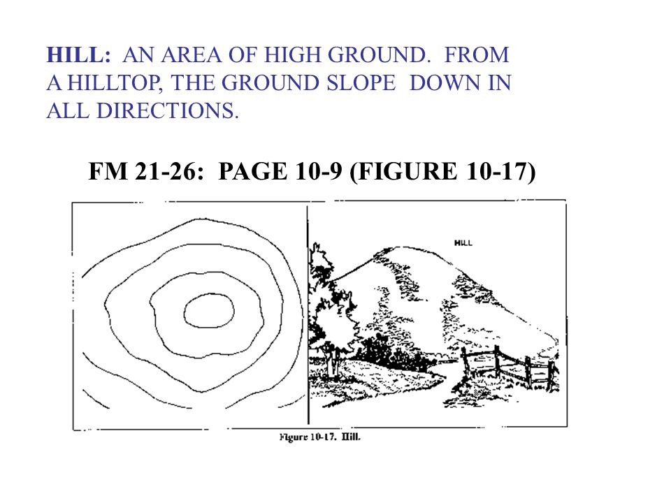 FM 21-26: PAGE 10-9 (FIGURE 10-17) HILL: AN AREA OF HIGH GROUND. FROM