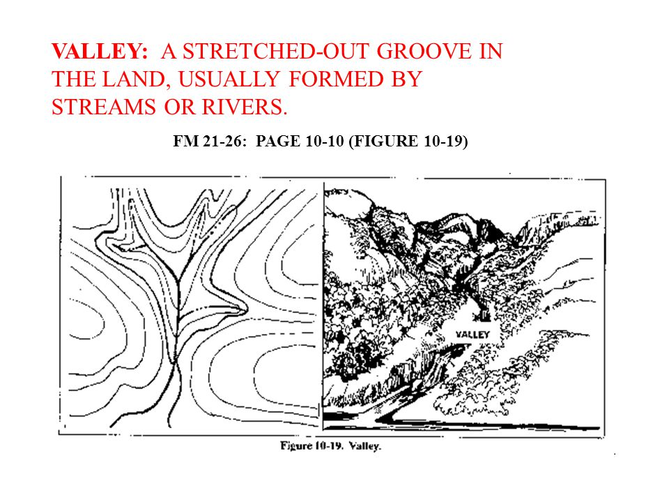 VALLEY: A STRETCHED-OUT GROOVE IN THE LAND, USUALLY FORMED BY