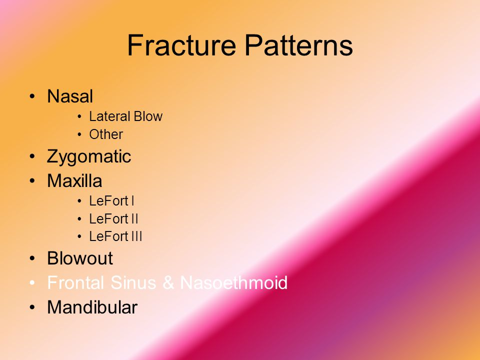 Fracture Patterns Nasal Zygomatic Maxilla Blowout