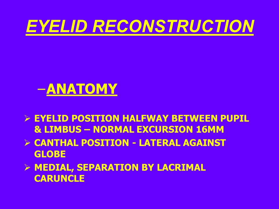 EYELID RECONSTRUCTION