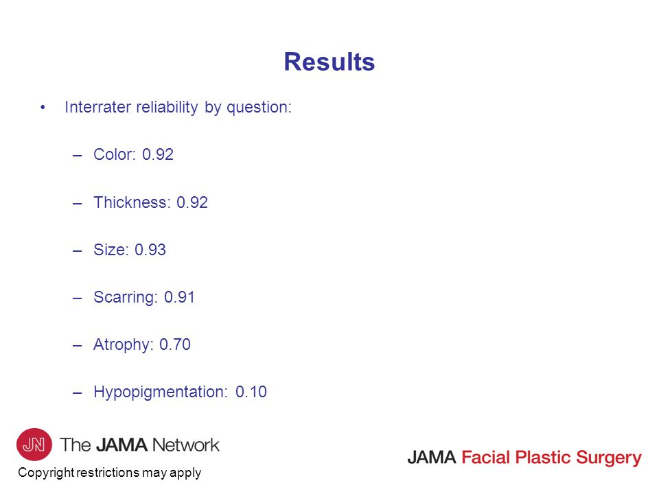 Results Interrater reliability by question: Color: 0.92