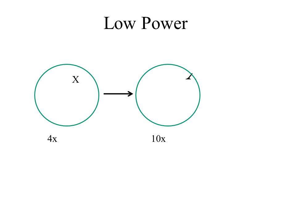Low Power X X 4x 10x