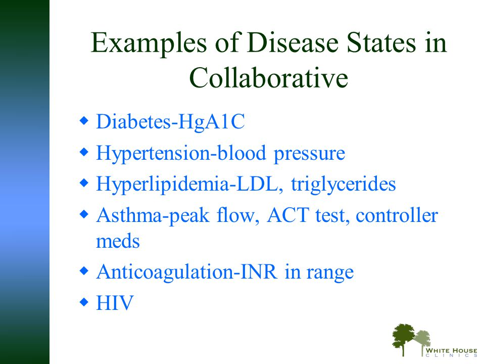 Examples of Disease States in Collaborative