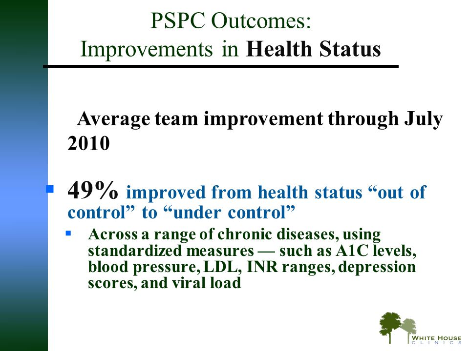 PSPC Outcomes: Improvements in Health Status