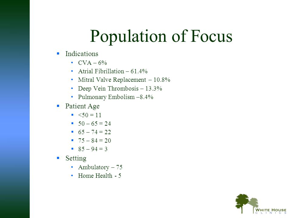 Population of Focus Indications Patient Age Setting CVA – 6%