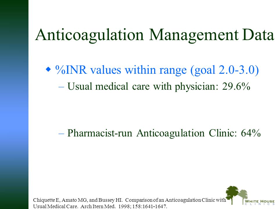 Anticoagulation Management Data