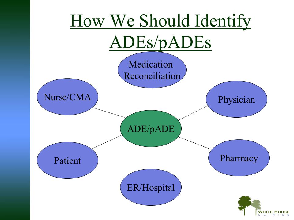 How We Should Identify ADEs/pADEs