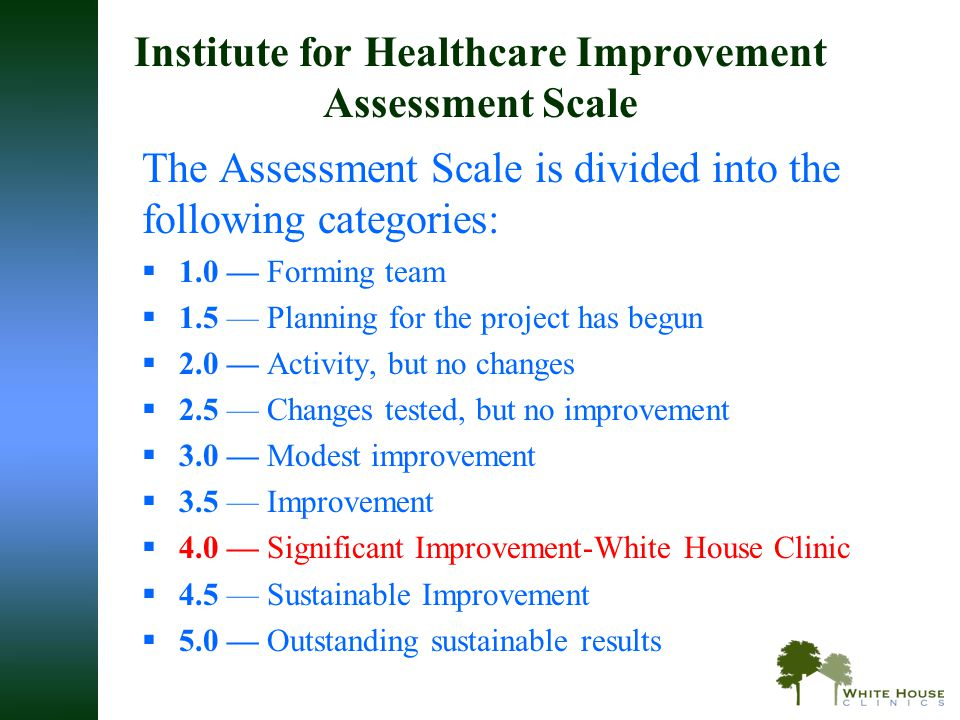 Institute for Healthcare Improvement Assessment Scale