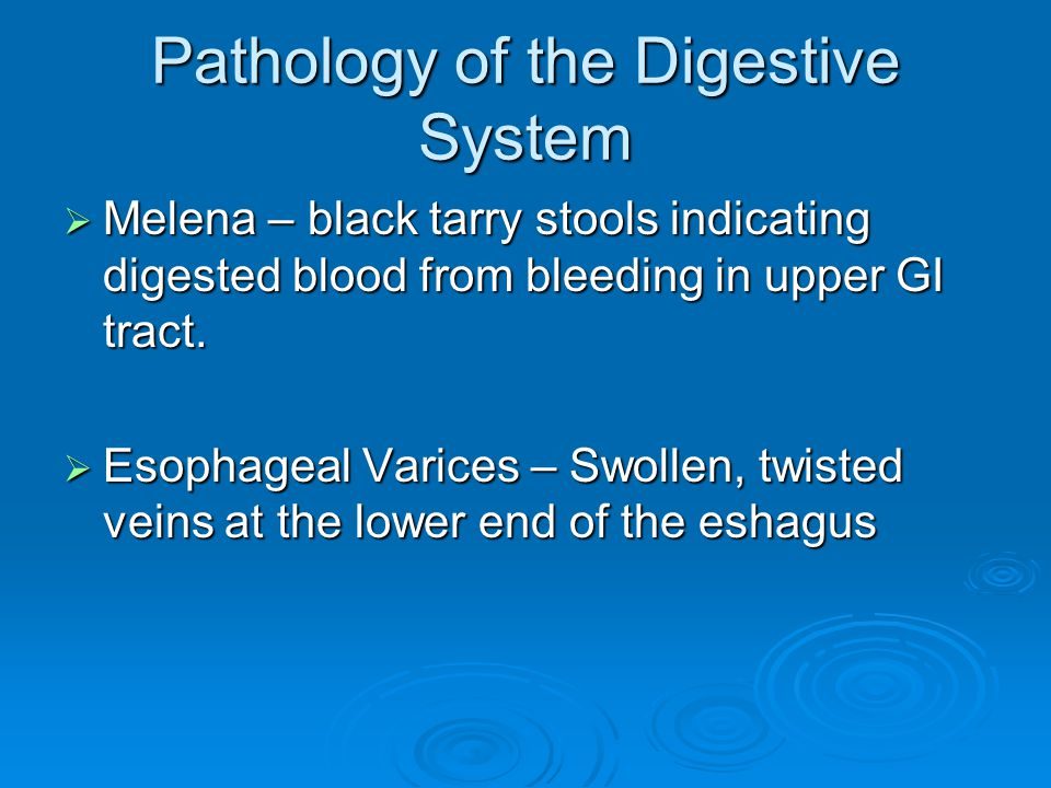 Pathology of the Digestive System
