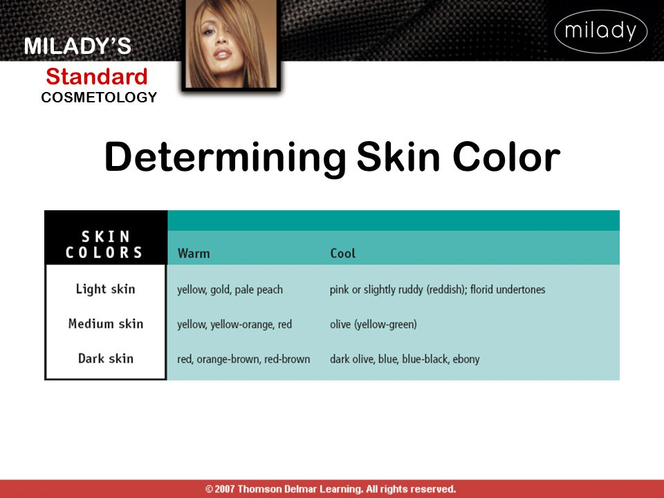 Determining Skin Color