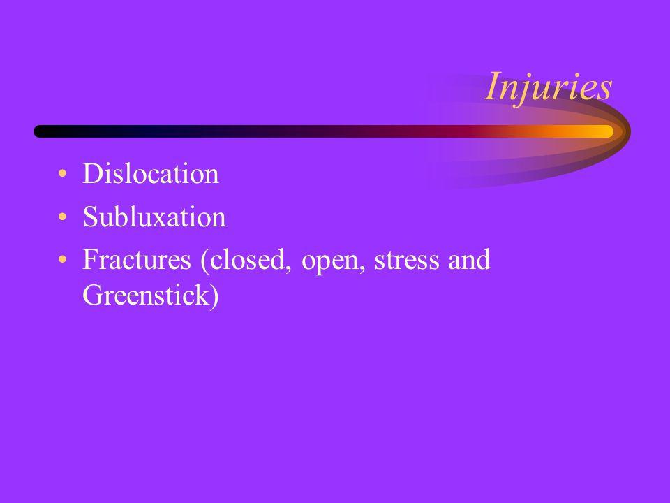 Injuries Dislocation Subluxation