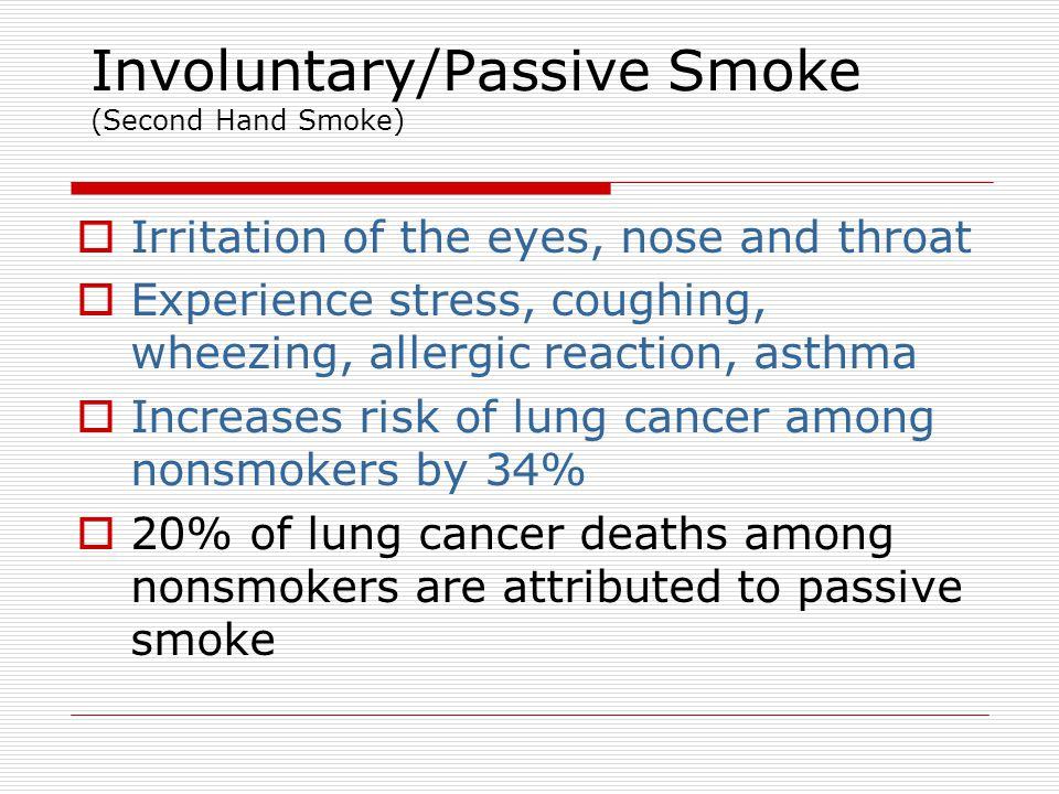 Involuntary/Passive Smoke (Second Hand Smoke)