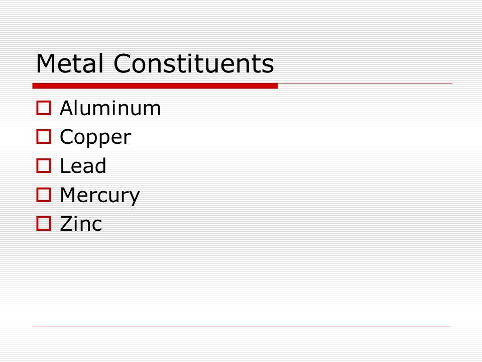 Metal Constituents Aluminum Copper Lead Mercury Zinc