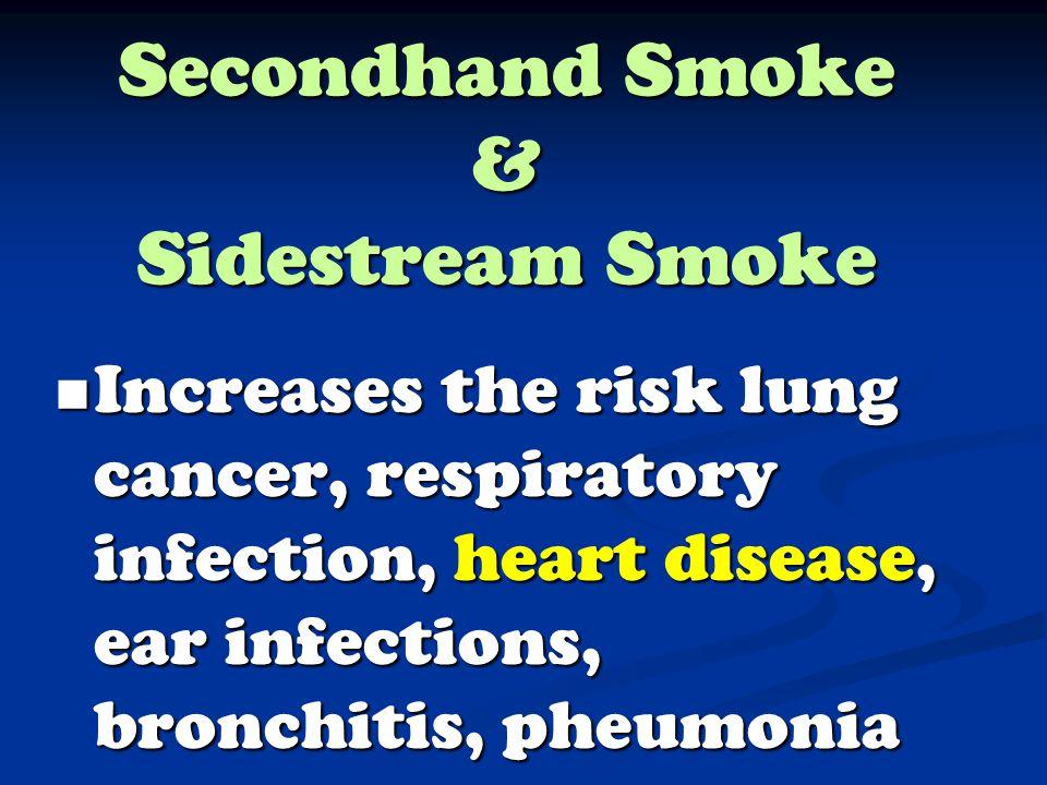 Secondhand Smoke & Sidestream Smoke