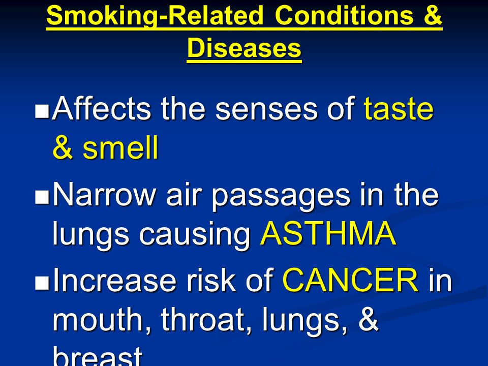 Smoking-Related Conditions & Diseases