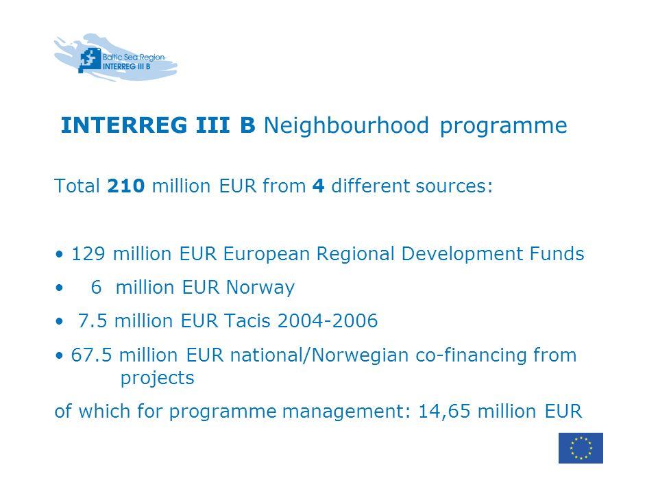 INTERREG III B Neighbourhood programme