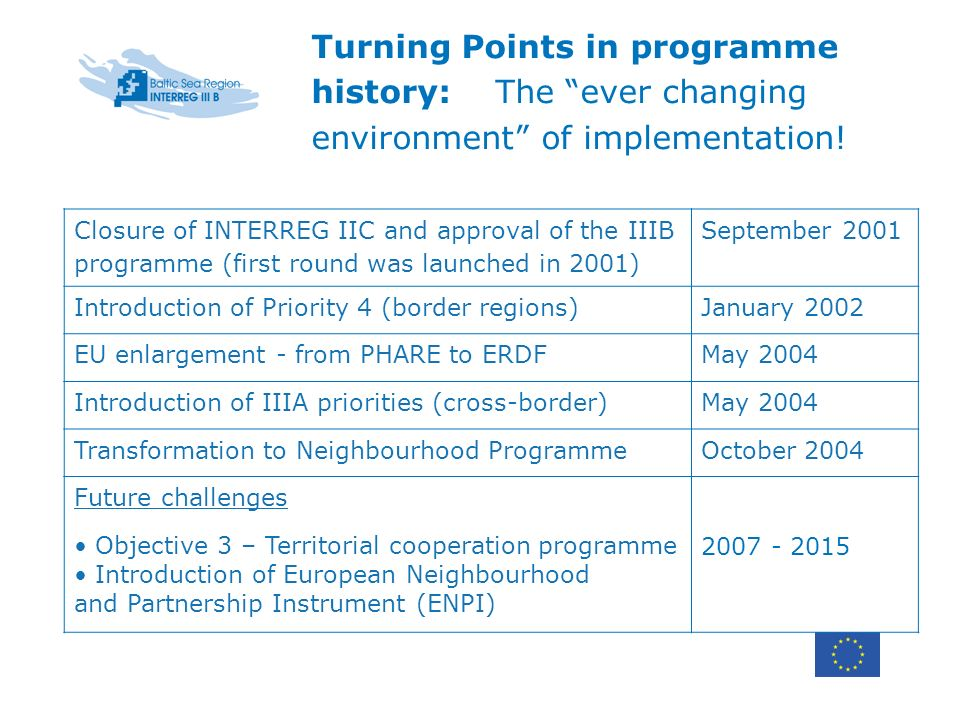 Turning Points in programme history: The ever changing environment of implementation!
