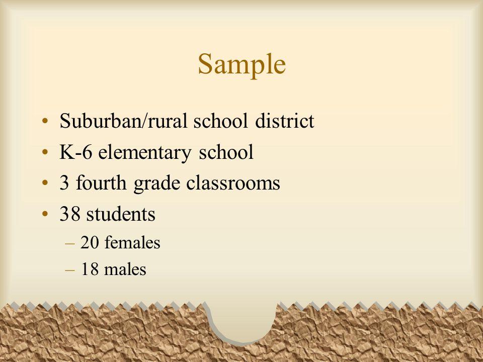 Sample Suburban/rural school district K-6 elementary school